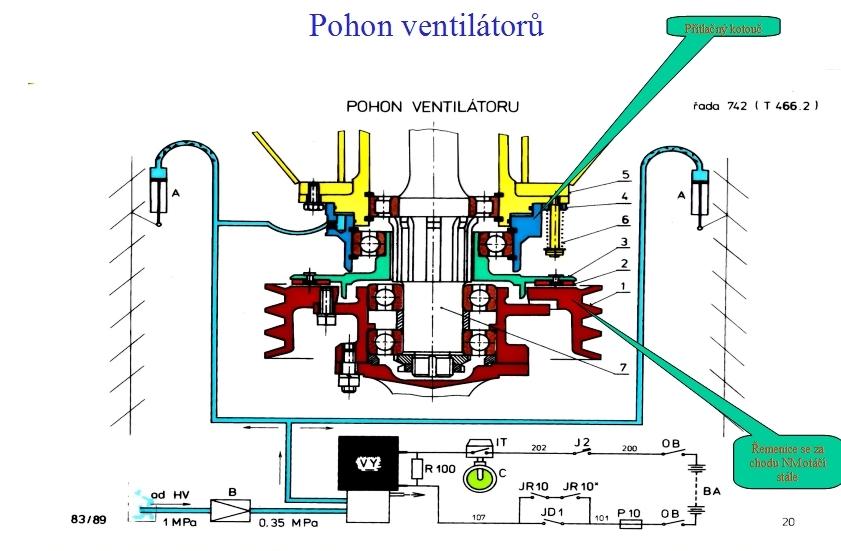 742 ventilátory